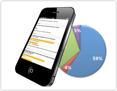 Mobile Marketing Research