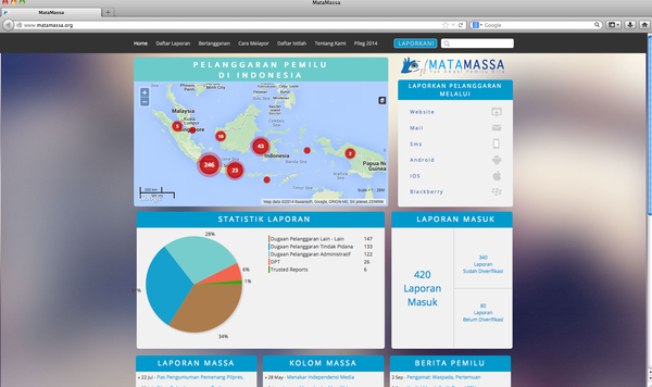 Screenshot Platform Mata Massa