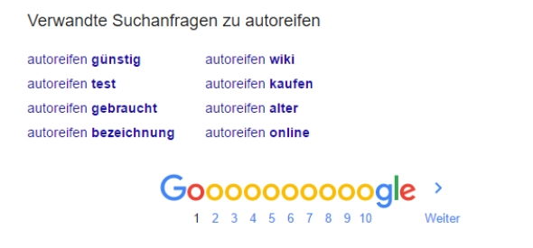 Keywordrecherche Googlesuche
