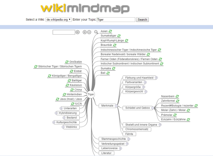 Keywordrecherche Wikimindmap