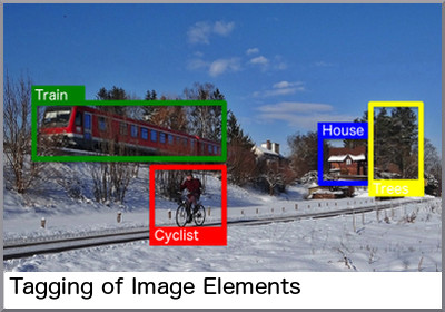 Tagging of image elements