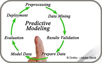 Vorhersagen-Modell